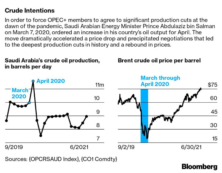 Picture: BLOOMBERG