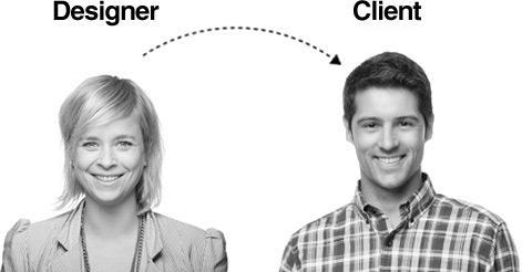 Designer - Client (Webydo).jpg
