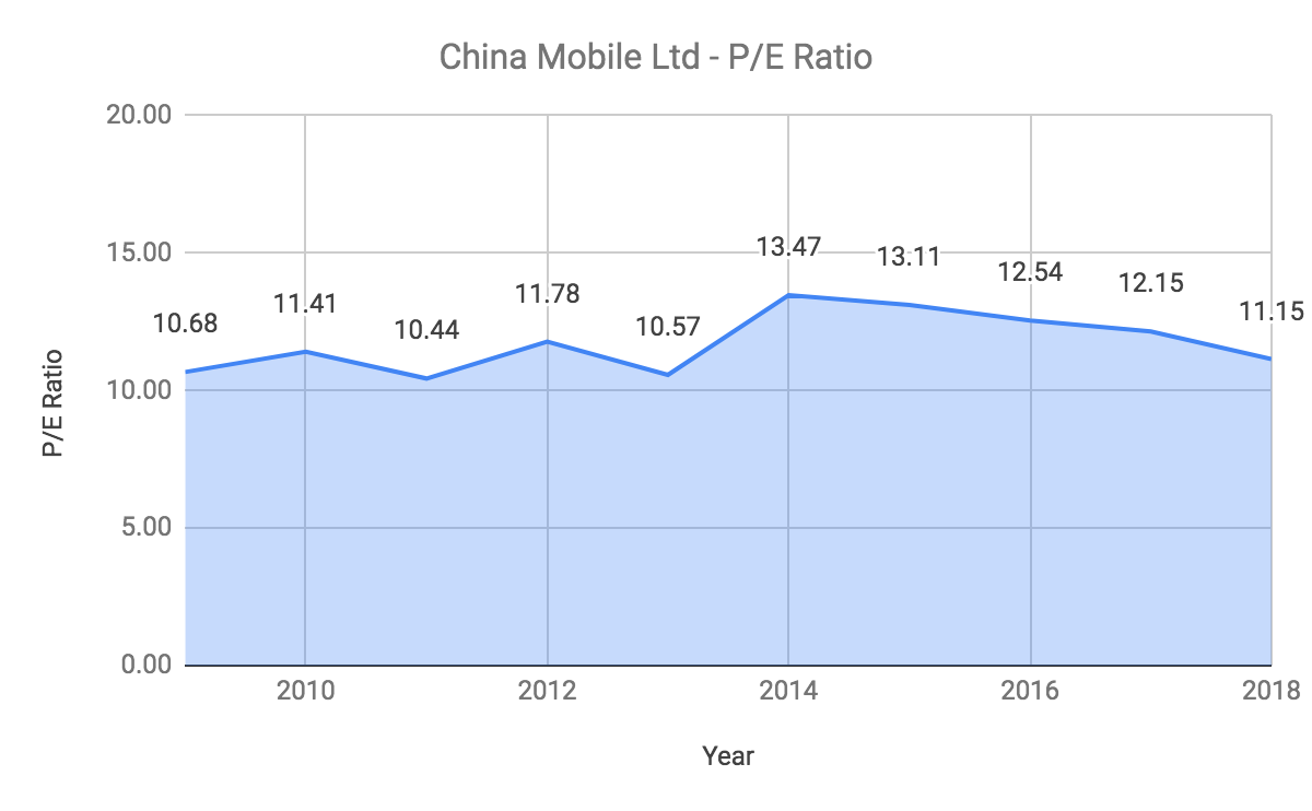 Why Is China Mobile The Most Important Telco You Need To Know