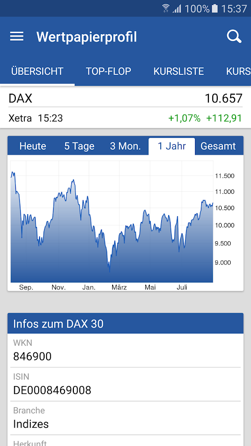 Ariva Aktienkurse Realtime