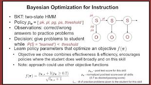 Bayesian optimization for education illustration