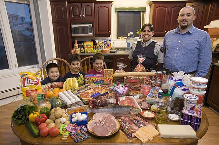 7sMXEgT1GUZJzHXSlzOWmbbxY8dY2eROo6mqijN 1VI=w700 h462 no - Недельный запас еды для семьи в разных странах мира (фото)