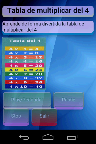 Cuento educativo tabla del 4- screenshot