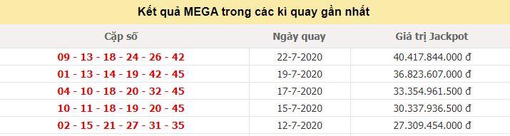 Bảng thống kê KQXS mega 6 45 trong 5 kỳ gần nhất