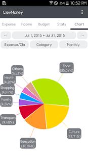 ClevMoney - Personal Finance - náhled