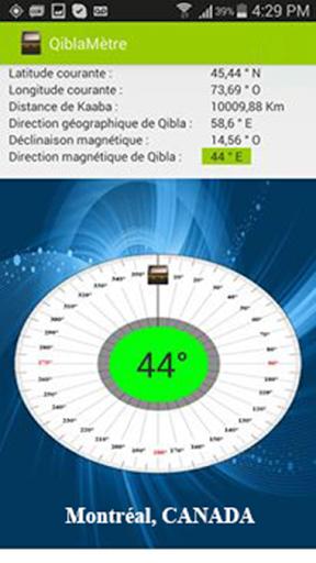 Qibla Direction Meter
