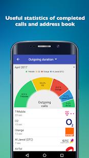 Mobile operators PRO - náhled