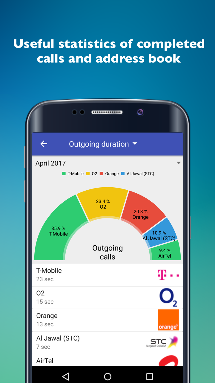 Mobile operators PRO Screenshot 3