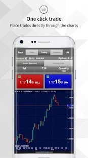 Trade Interceptor FOREX & CFD Trading - náhled