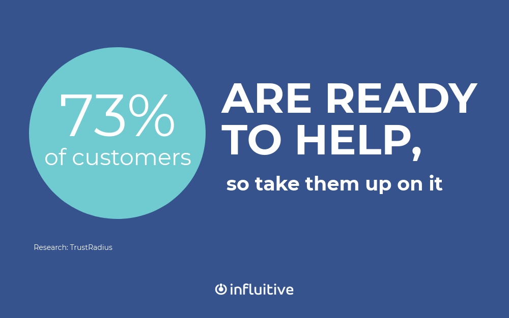 73% of customers are willing to help, so take them up on it (TrustRadius)