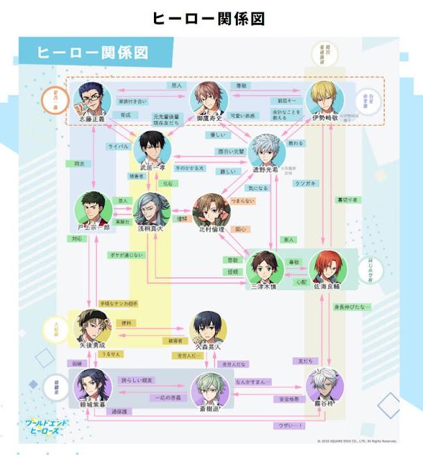 【画像】ヒーロー関係図