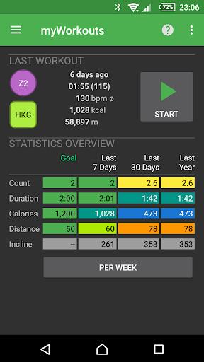 myWorkouts Heart Rate Monitor Sport GPS Tracker  screenshots 3