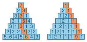 golden-pyramid-example