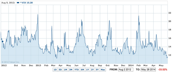 VIX-index.jpg