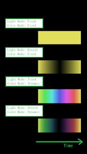 Screen Light + Breath Light 5
