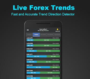 Forex custom alerts forex.com