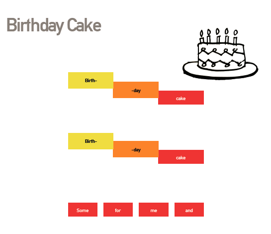 Birthday Cake notation