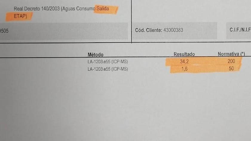 Datos compartidos sobre la calidad del agua de Albox actualmente.