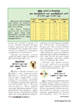 Balajothidam Raasi Palan - 25-4-2017 to 1-5-2017