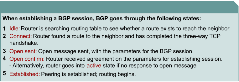 Bgp Concept States Attributes Route Maps Network Proxy