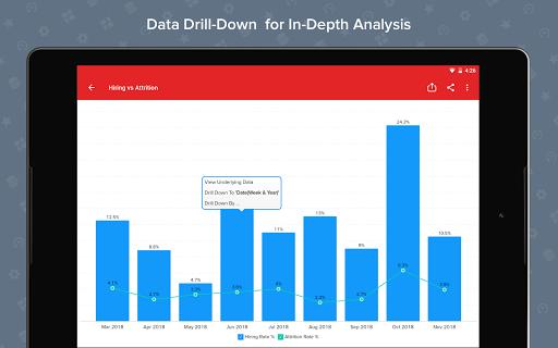Zoho Analytics – Mobile BI Dashboards screenshot 9