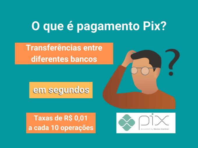 Pagamento PIX: transações em segundos