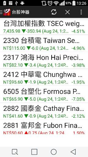 Taiwan Stock RealTime