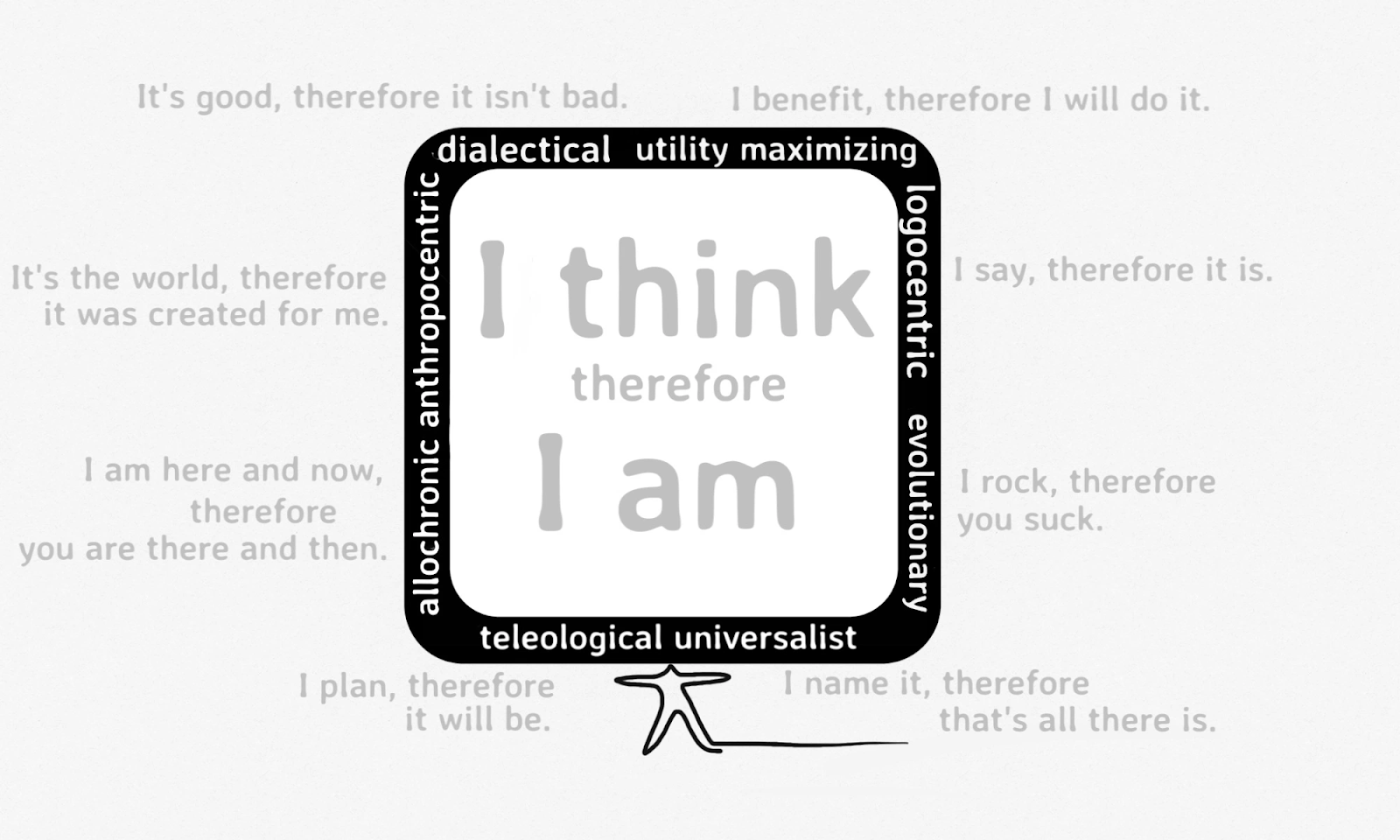 A square box in thick black outline is in the centre of the image, with the words