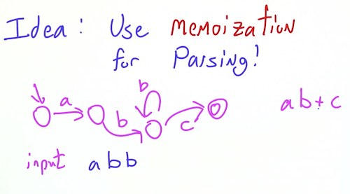 Memoization for Parsing 1.png