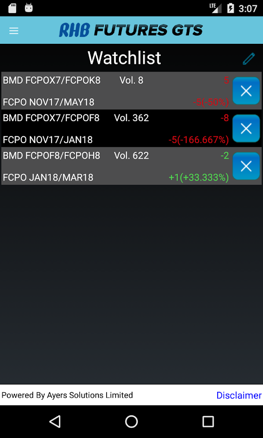 RHB Futures GTS- screenshot
