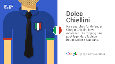 Photo: This Italy player is out-performing fashion royalty. #GoogleTrends