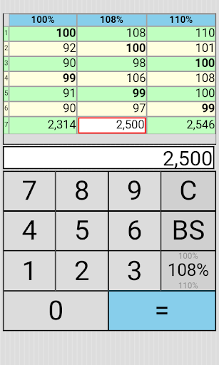 Percent Ratio Tax Multi Calc 1.2.5 Windows u7528 1