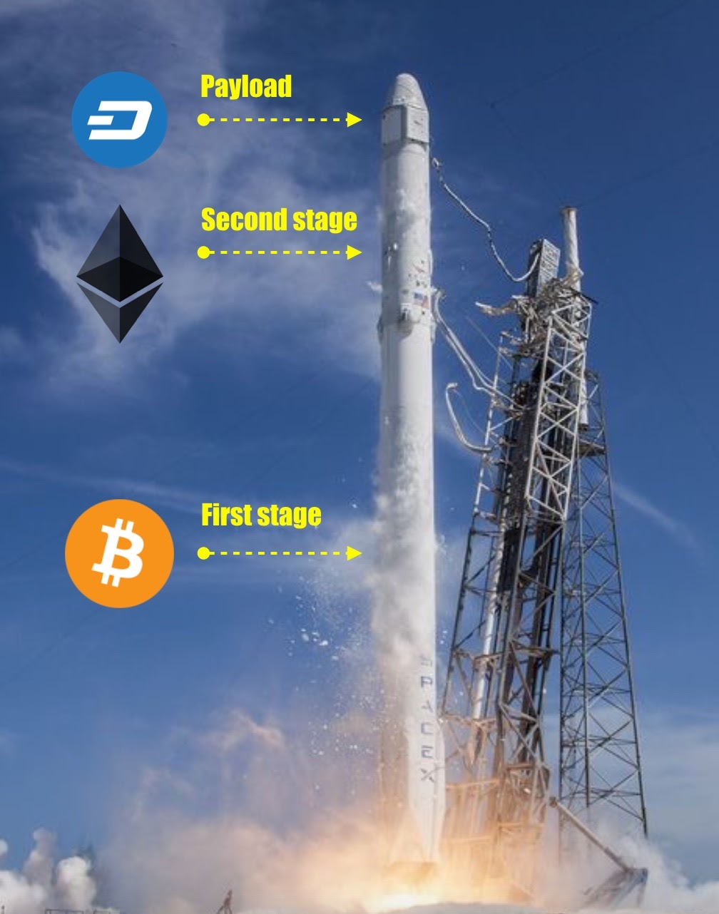 #CRYPTOTRIFECTA cover image