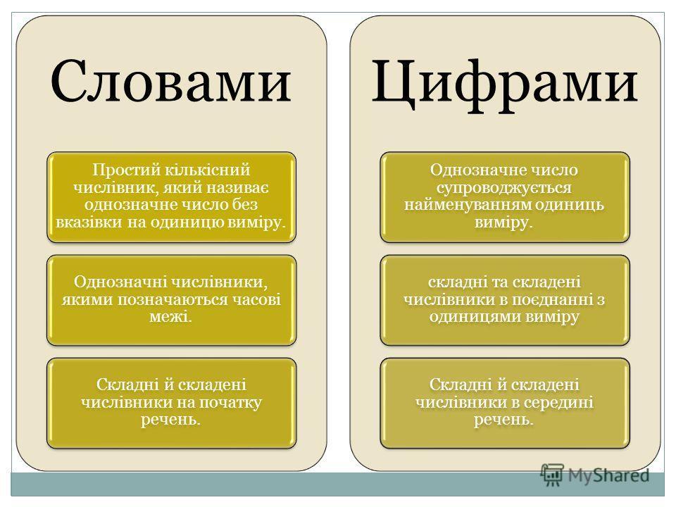http://images.myshared.ru/741473/slide_30.jpg