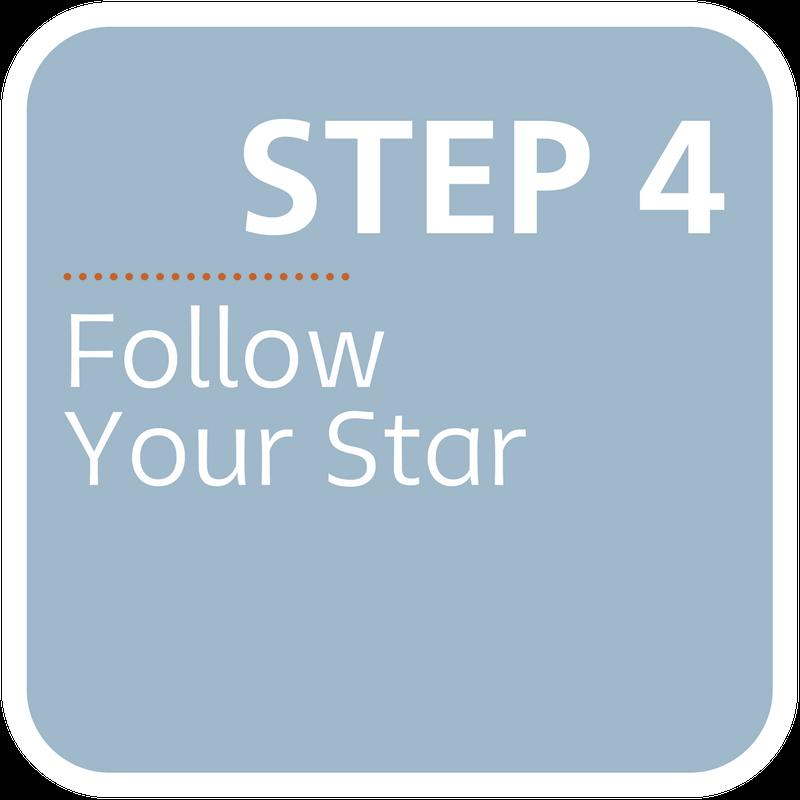 Step 4 Create