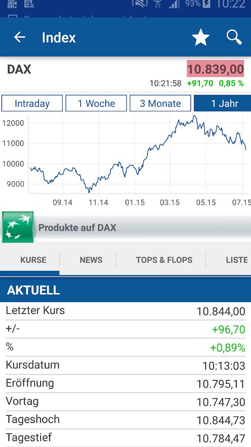 Börse & Aktien - finanzen.net - screenshot