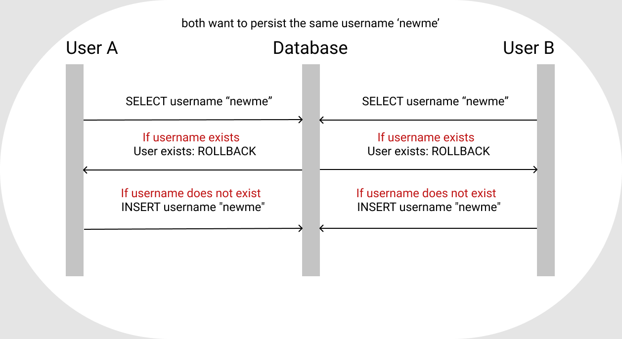 Rails: How to set unique interchangeable index constraint