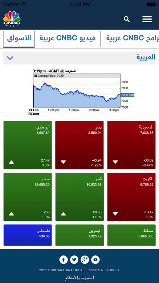 CNBC Arabia- screenshot