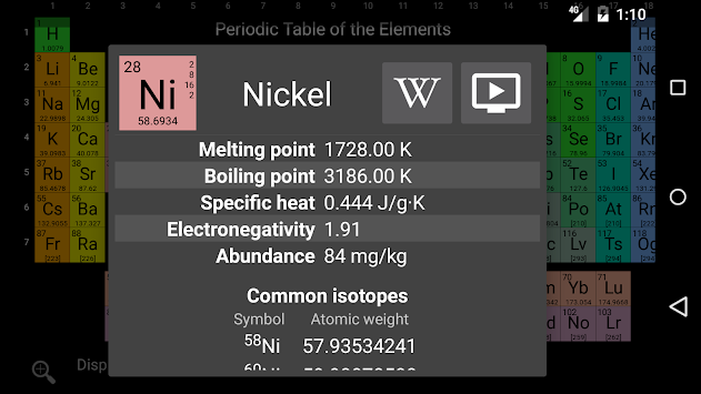 Download elementary periodic table apk latest version app for elementary periodic table poster urtaz Images