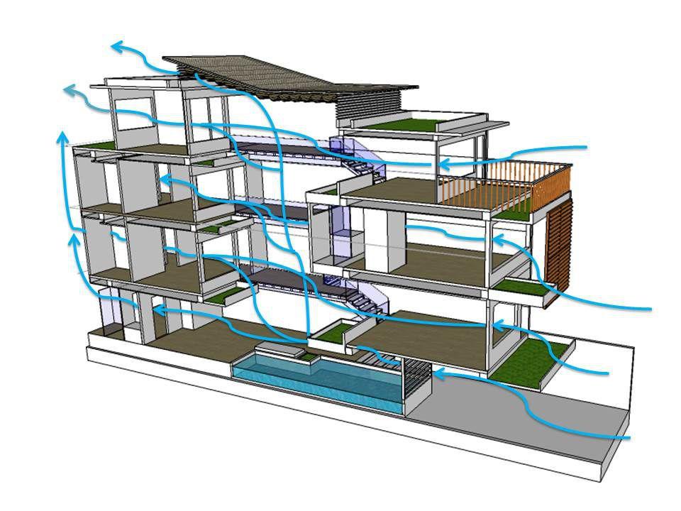 Chọn ngôi nhà có thiết kế hệ thống thông gió tốt