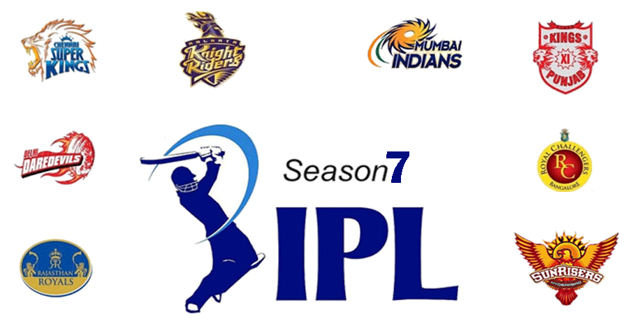 IPL 2014 astrology predictions are available on AstroSage.
