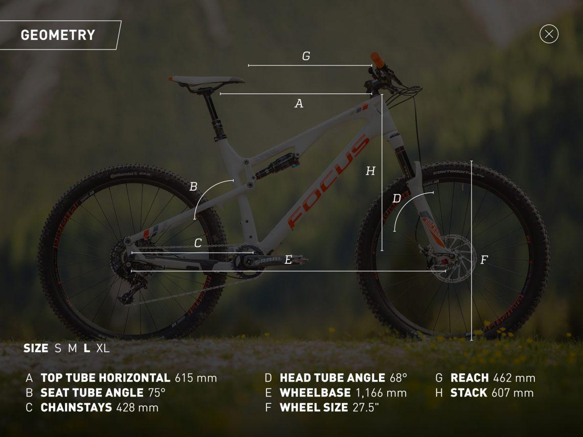 Блог компании КАНТ: FOCUS SPINE C FACTORY победитель теста Enduro Mountainbike Magazine
