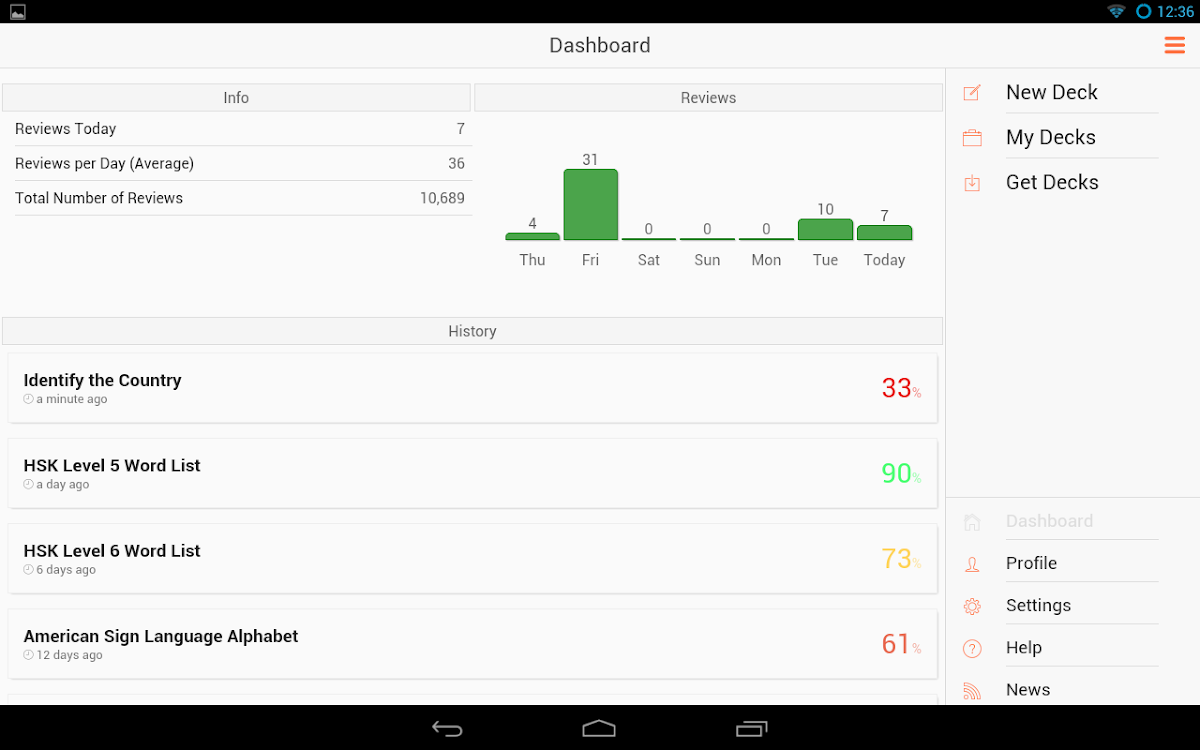 AnkiApp Flashcards – (Android Apps) — AppAgg