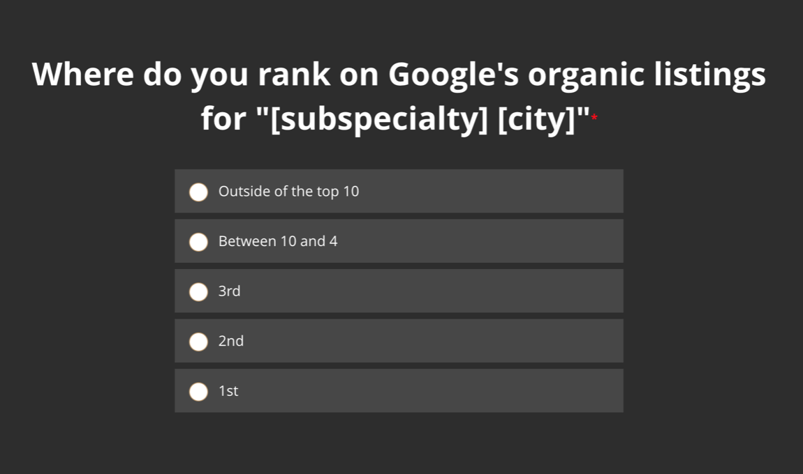 Where do you rank on Google's organic listings for your subspecialty in your city?