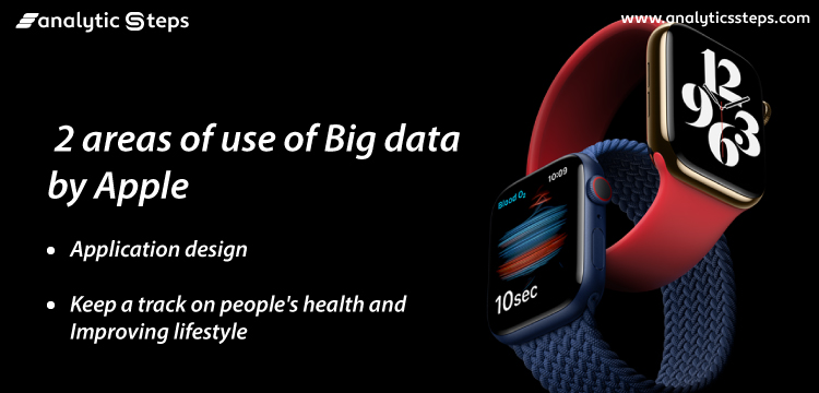 The two examples of uses of big data by Apple are application design, and Keepa a track on peoples' health and improving lifestyle.