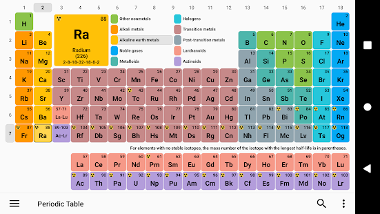 Periodic Table 2020. Chemistry in your pocket Screenshot