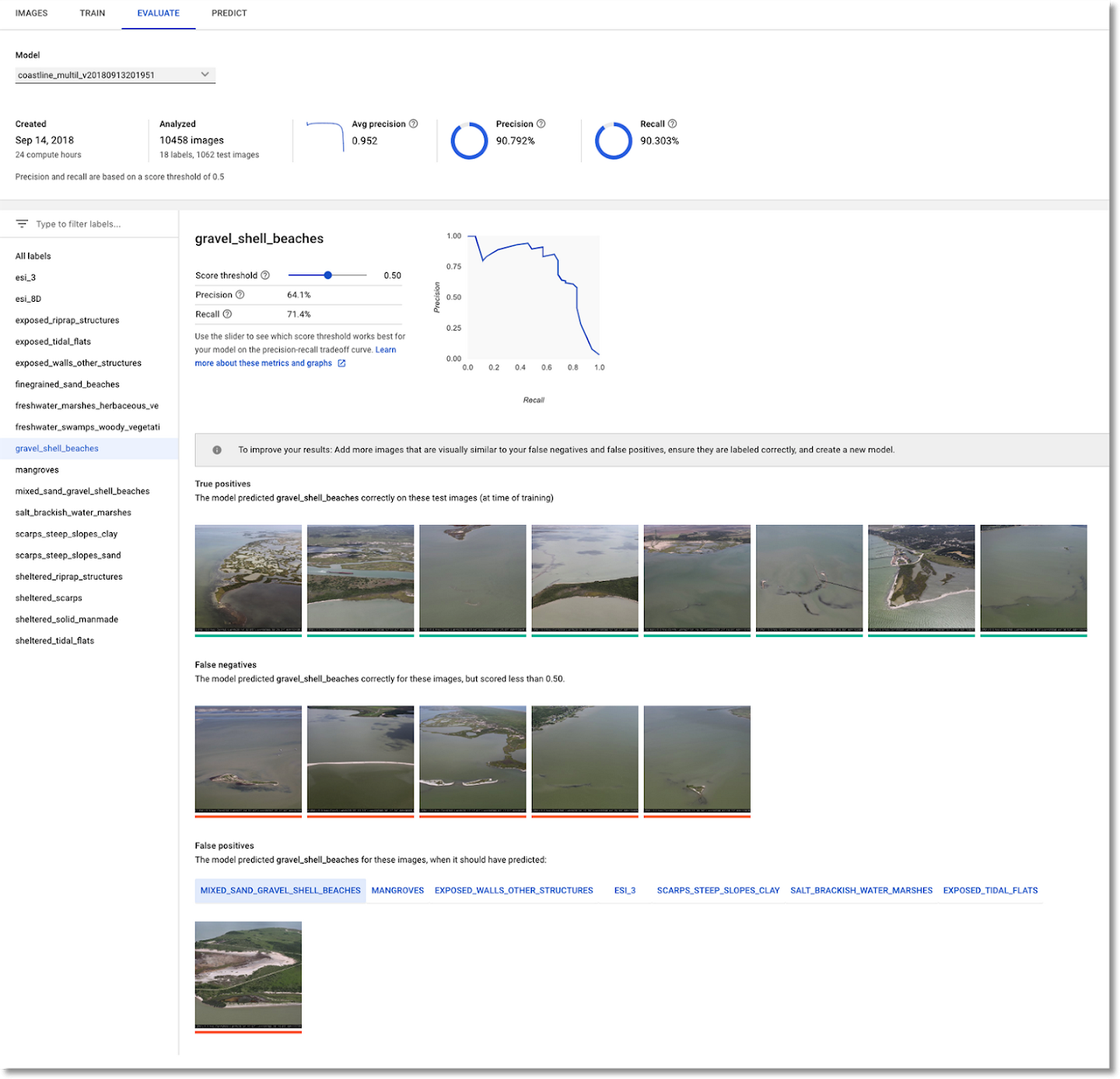 "Viewing evaluation results for the ""gravel_shell_beaches"" label."