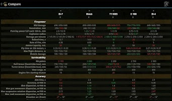 Screenshot of Knowledge Base for WoT
