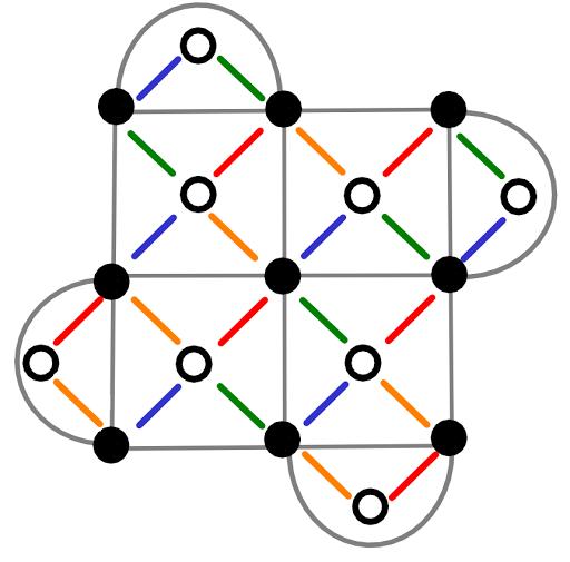 ¿Google está a punto de construir el primer qubit del mundo?