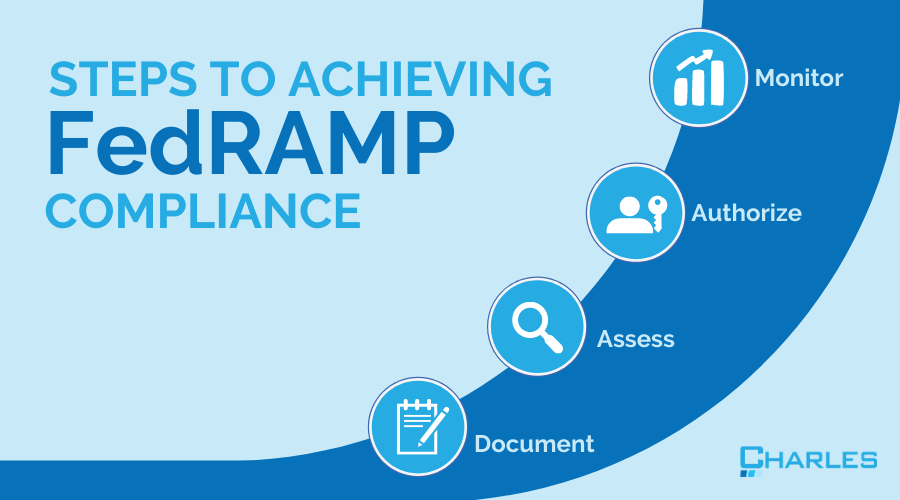 CMMC vs FedRAMP: Steps to Achieving FedRAMP Compliance